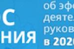 Opros MSU 2020